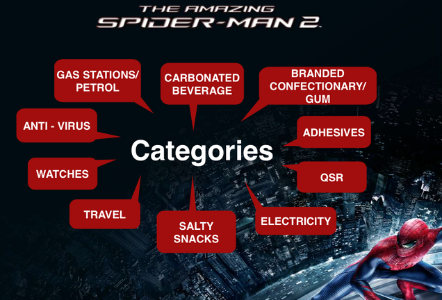 Sony's Embarrassing Powerpoints Are Even Worse Than Their Shitty Movies