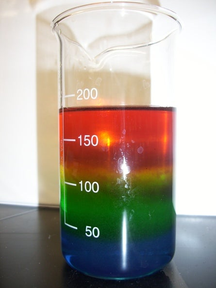 Make a drinkable rainbow in a glass
