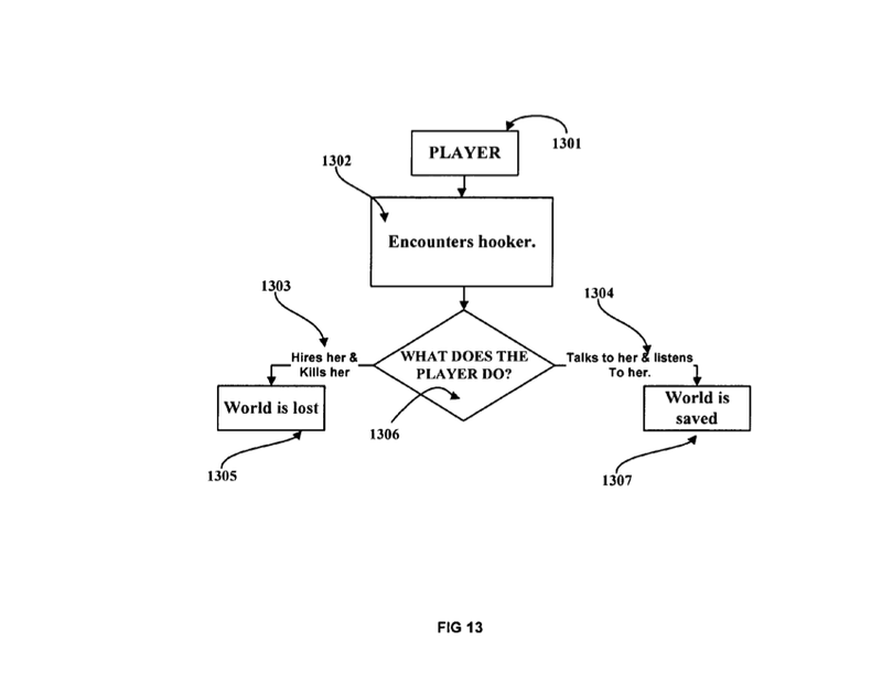 """Player Encounters Hooker"": This Might Be the Most Epic Video Game Patent Application Ever"