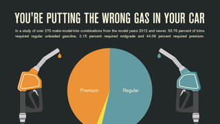 You're Putting The Wrong Gas In Your Car