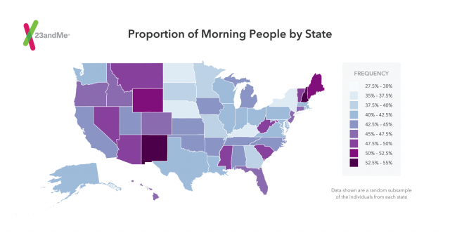 How Your Genes Influence Whether You're a Morning Person