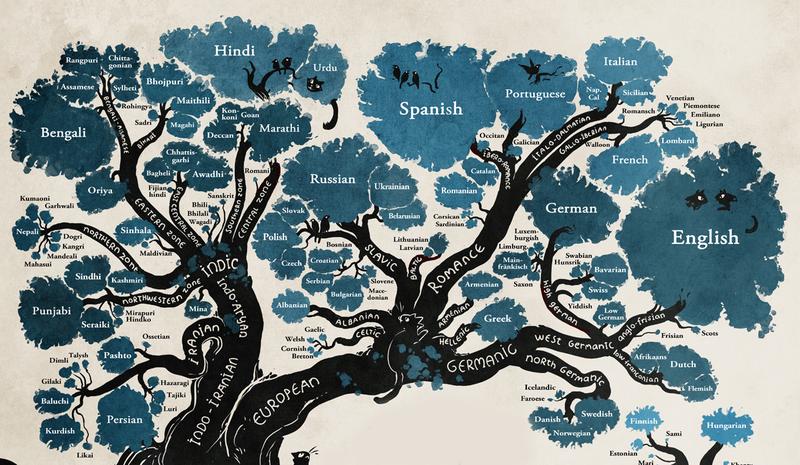 El origen de los idiomas, explicado en una preciosa infografía Jzusmbaet9gfovv0qhky