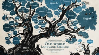 What Languages Will We Speak In The Future? Ask Your Questions Now