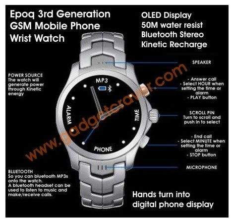 Quadband GSM Wristphone from Epoq Charges Kinetically