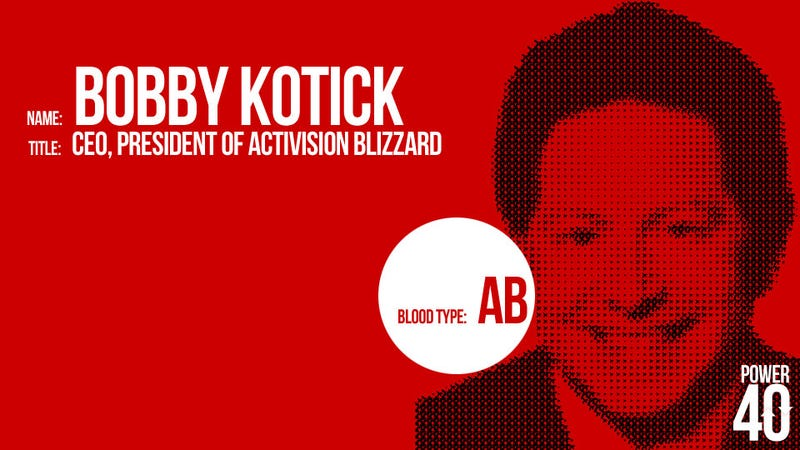 ↑ 04. Bobby Kotick, CEO of Activision Blizzard