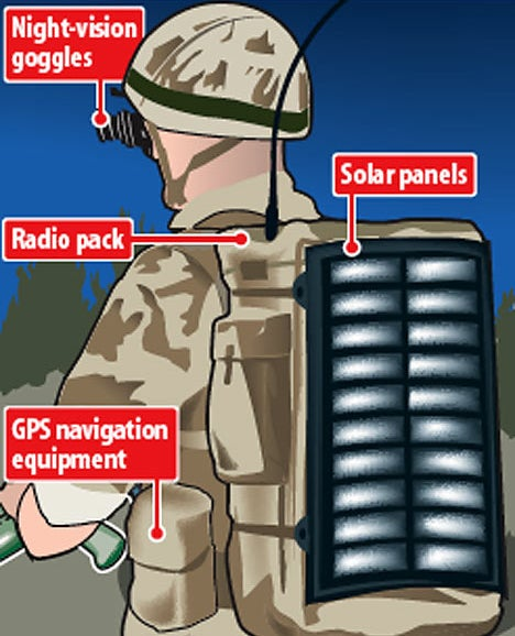 Soldiers Go Solar