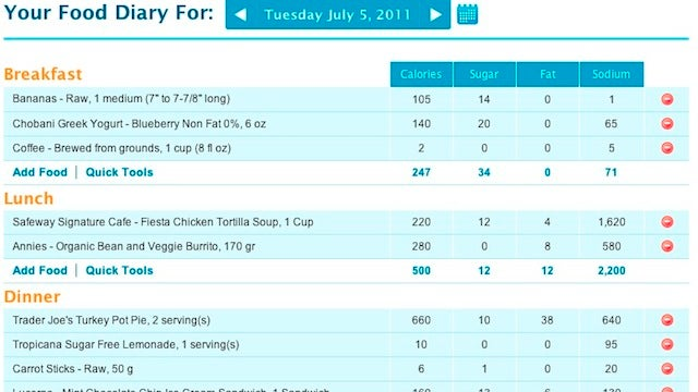 Most Popular Food and Nutrition Tracking Tools: MyFitnessPal
