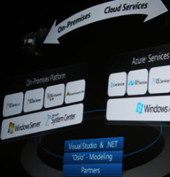 Microsoft Launches Windows Azure for Cloud Computing