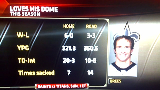 Drew Brees Loves Dome, ESPN Informs