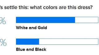 Here is the most frightening thing about the dress debate
