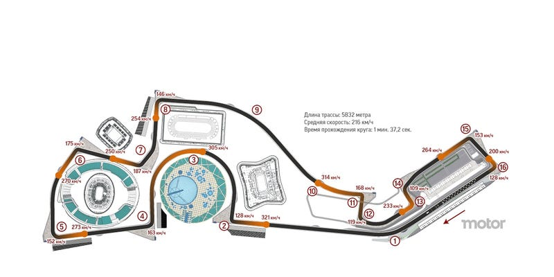My 40-yr.-old non-race driver self analyzes the Sochi F1 track.