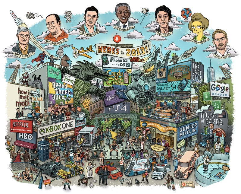 Here is all of 2013 summed up in one super clever drawing