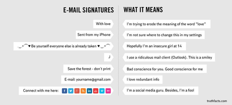 What Your Email Signature Really Means