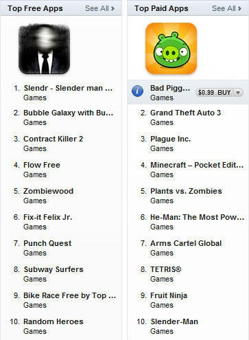 The iPhone Game Charts for 10/30 2012