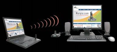 Warpia Easy Dock Spearheads the Wireless USB Revolution