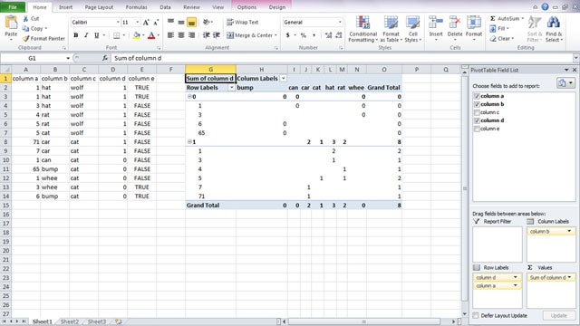 Cheat Sheet: 12 Tips and Tricks for Microsoft Excel