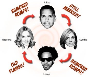 Is A-Rod's Wife Also Having an Affair... with Lenny Kravitz?