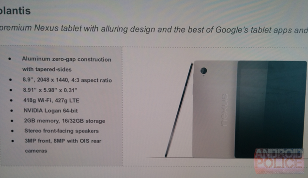 Nexus 9 Rumor Roundup: Everything We Think We Know