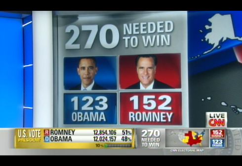 Live: Election Night 2012