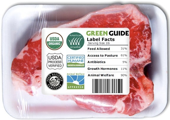 Beef Label Decoder Clues You in on How Your Meat Was Raised