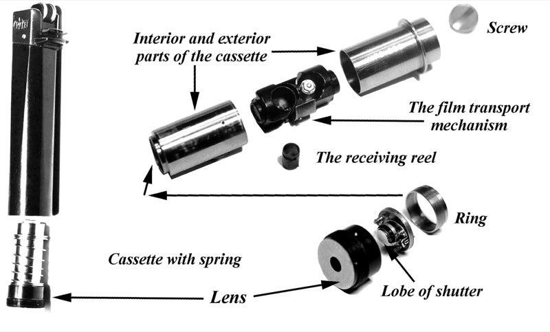 A Gallery of CIA Spy Cameras