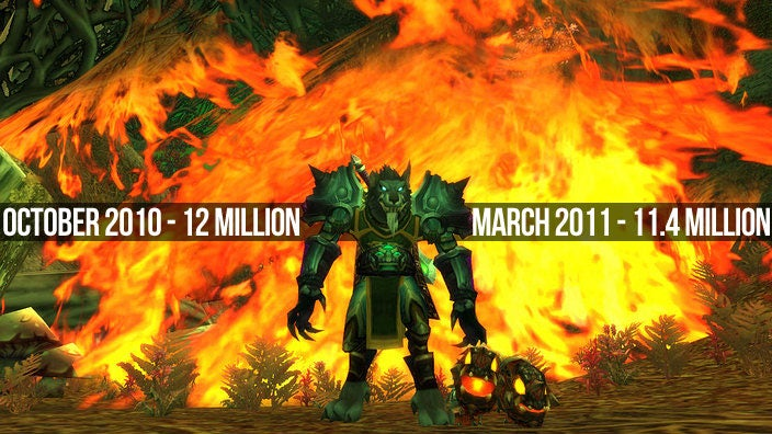 World of Warcraft Suffers Post-Cataclysmic Drop in Subscriptions