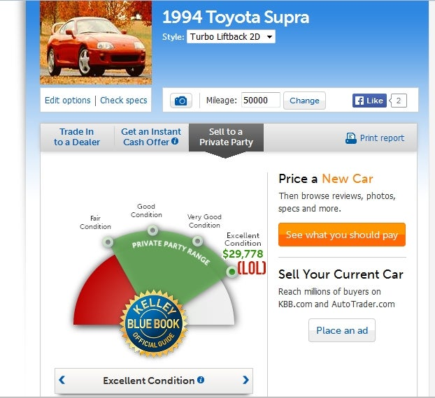 Ten Common Sense Tips For Successfully Selling Your Car Online