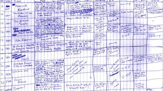 J.K. Rowling's Hand-Written Outline For Harry P