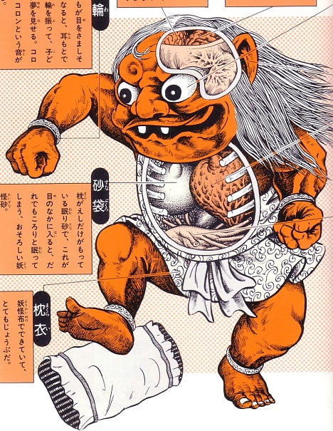 Glimpse the Ghastly Innards of Japan's Folkloric Monsters