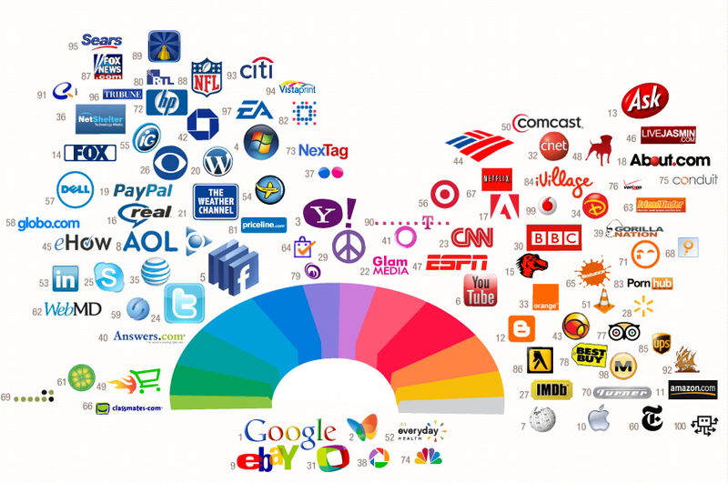The Most Powerful Colors on the Web