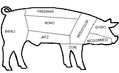 Know Your Spotted Pig Investors