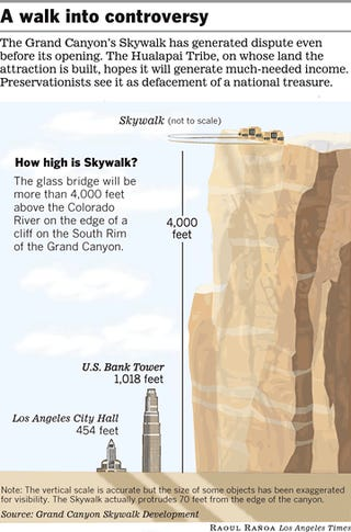 First Real Photos of the Grand Canyon's Magnificent Glass Skywalk
