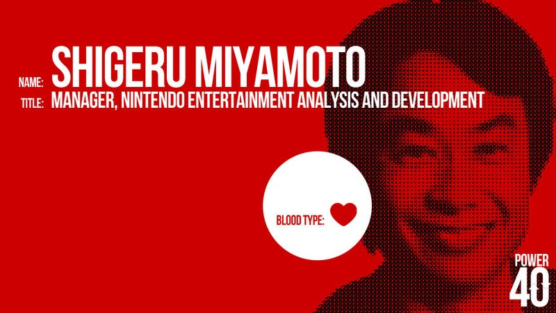 ↓ 14. Shigeru Miyamoto, Lead Game Designer at Nintendo