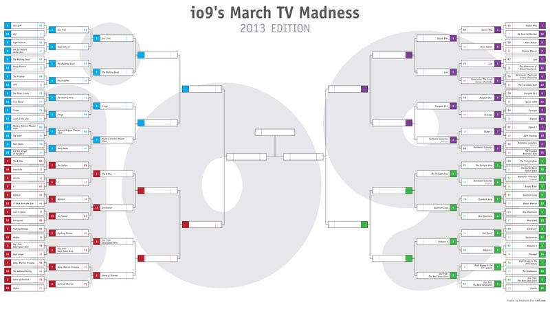 io9's March TV Madness: Doctor Who vs. Lost, Game of Thrones vs. DS9, and more!