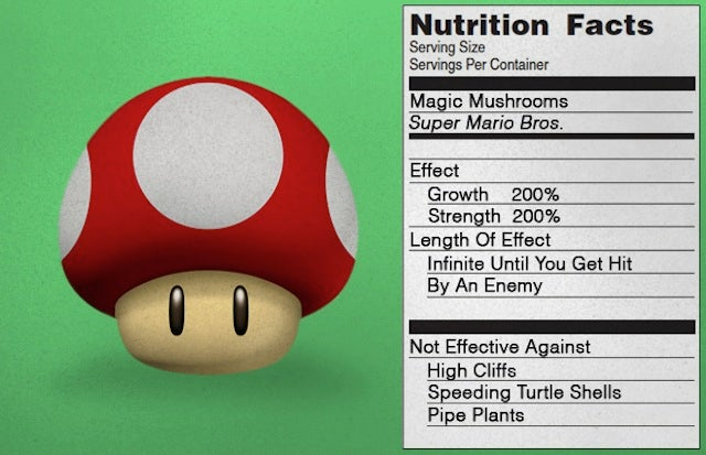 The Nutrition Facts of Food in Video Games