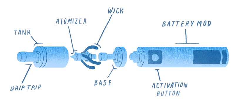 Gizmodo's Ultimate Guide to Vaping