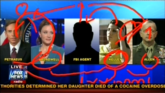 Fox's Incomprehensible Petraeus Affair Flowchart Is Perhaps the Most Accurate