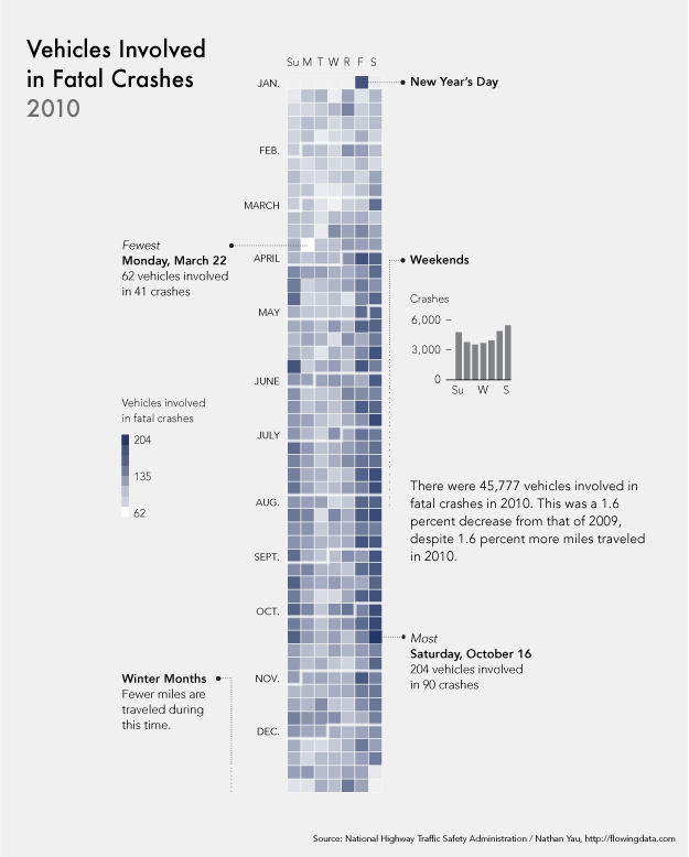 Here's What a Year in Fatal Car Crashes Looks Like