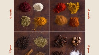 This Cheat Sheet Lists the Shelf Life of Common Spices