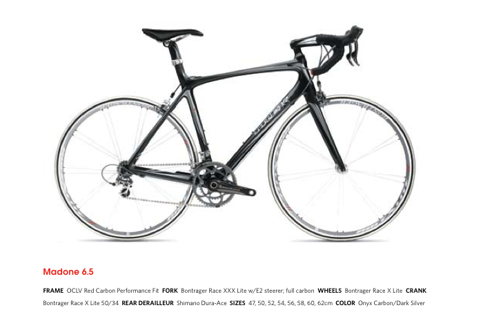 Trek Madone: The Bike That Owned the Tour De France