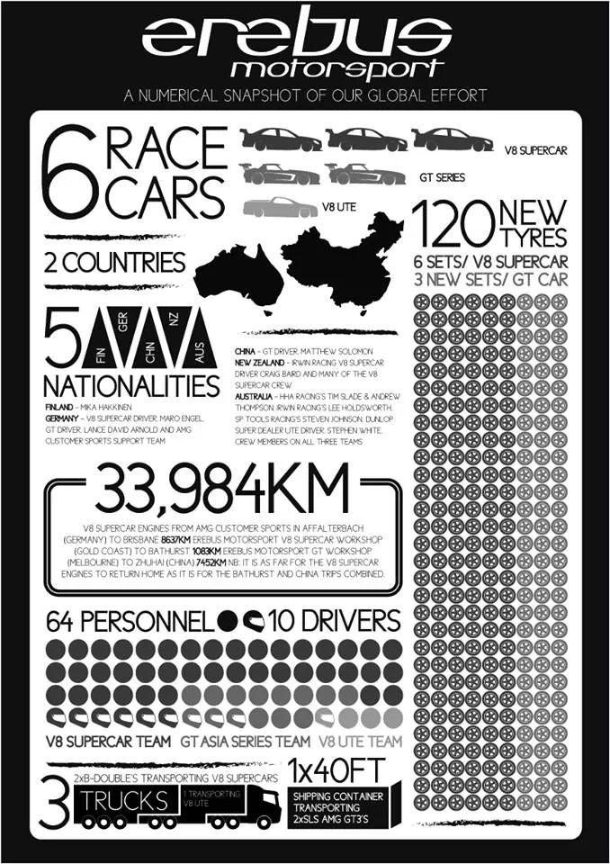 Erebus Motorsports