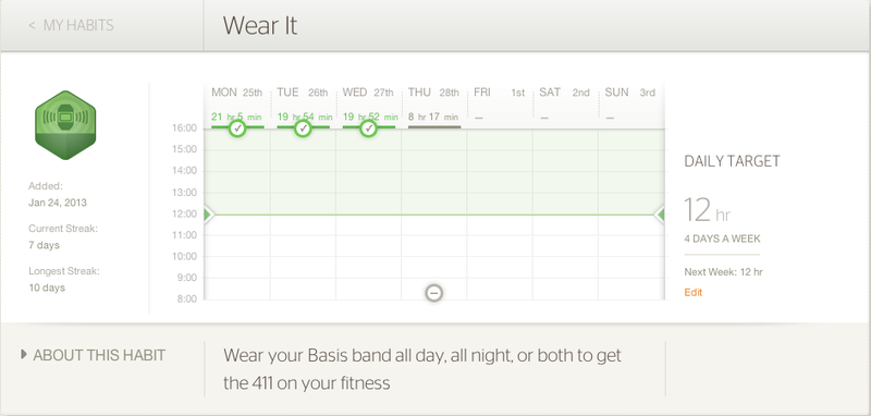 Basis B1 Review: The Best Activity Tracker Despite One Critical Flaw