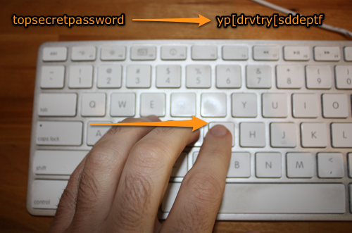 Shift Your Fingers One Key to the Right for Easy-to-Remember but Awesome Passwords