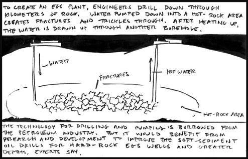 Solve the Energy Crisis with Comics