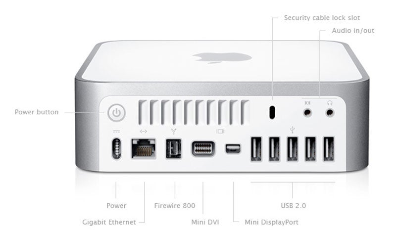new mac mini looks just like the leaked mac mini. Black Bedroom Furniture Sets. Home Design Ideas