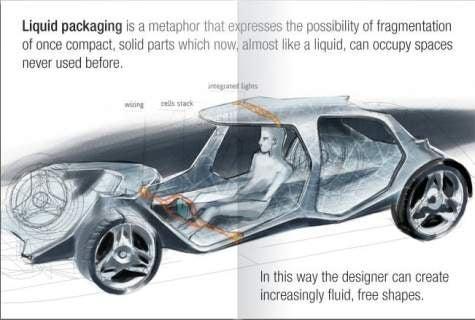 More Pininfarina Sintesi Details Emerge