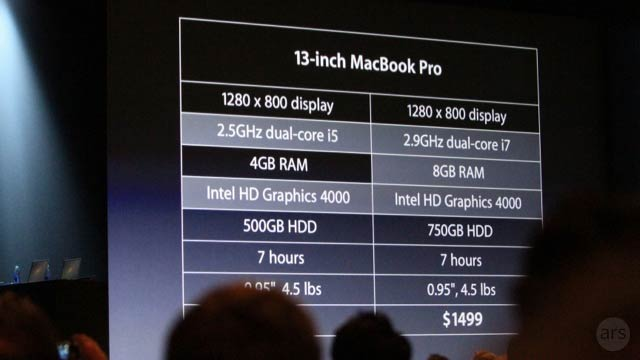 The New MacBook Pro Is Here: Powerful as Hell