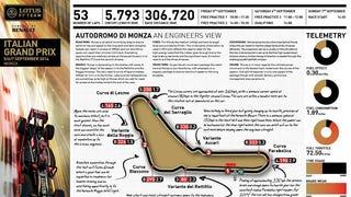Monza Card