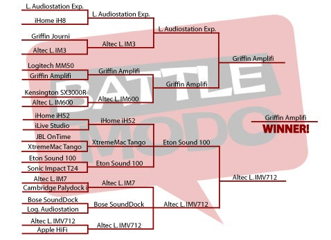 SEMIFINALS, Eton Sound 100 iPod vs. Altec Lansing IMV712