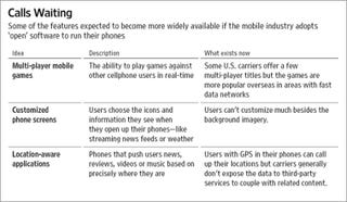 The WSJ Ponders How Google Will Change Phones (Verdict: Feature Explosion)